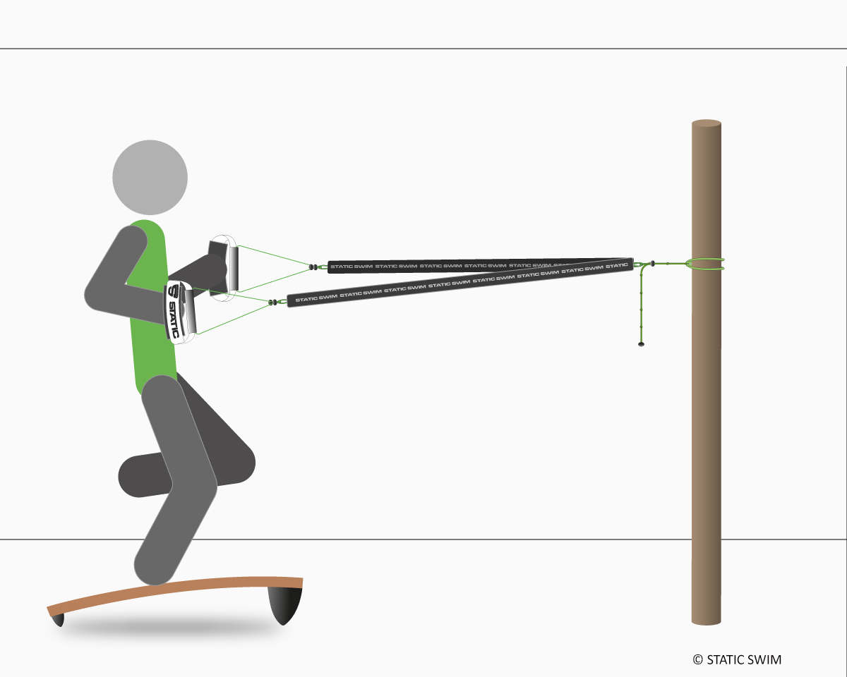 Static Run 2R, schéma, planche, élastiques, poignées, fixation ancre de porte. Montée.