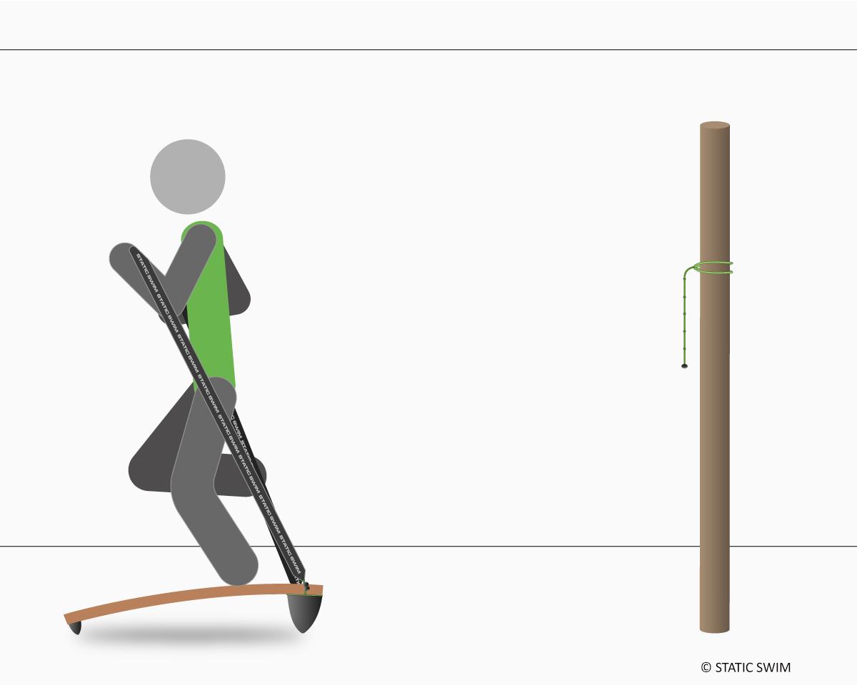 Static Run 2R, schéma, planche, élastiques, bandes poignets. Descente.
