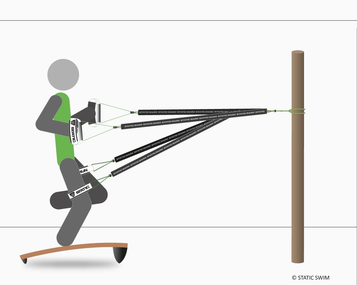 Static Run 4R, schéma, planche, élastiques, poignées, straps, fixation ancre de porte. Montée.