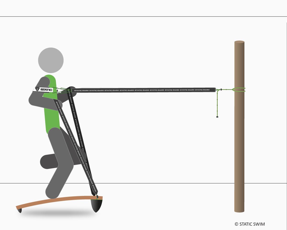 Static Run 4R, schéma, planche, élastiques, bandes poignets, straps bras, fixation ancre de porte. Montée.