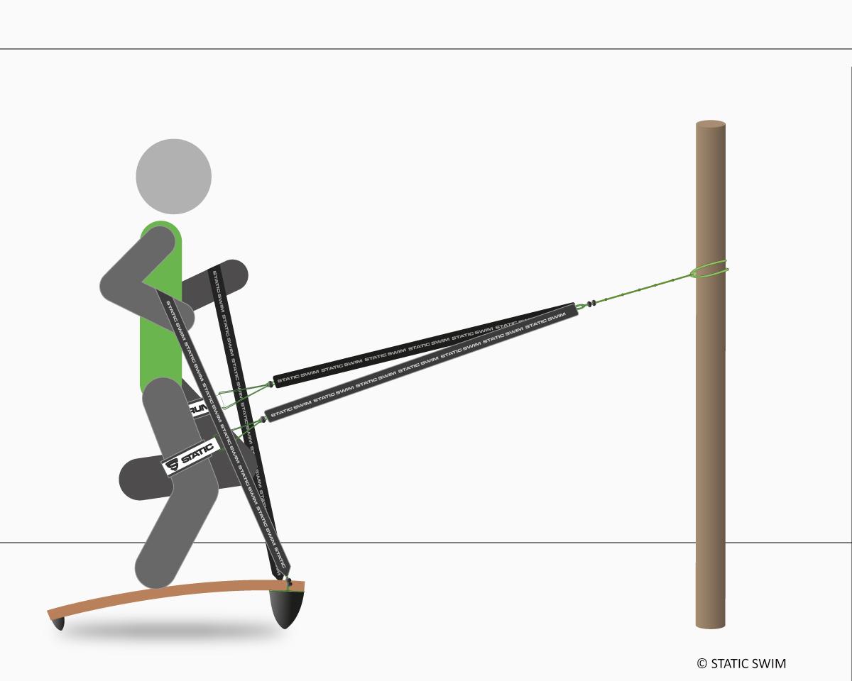 Static Run 4R, schéma, planche, élastiques, bandes poignets, straps jambes, fixation ancre de porte. Montée.