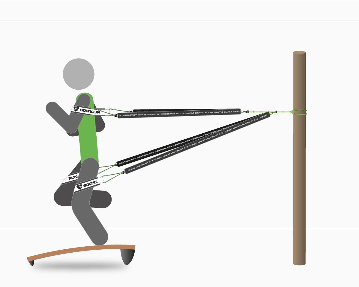 Static Run 4R, schéma, planche, élastiques, straps bras, straps jambes, fixation ancre de porte. Descente.