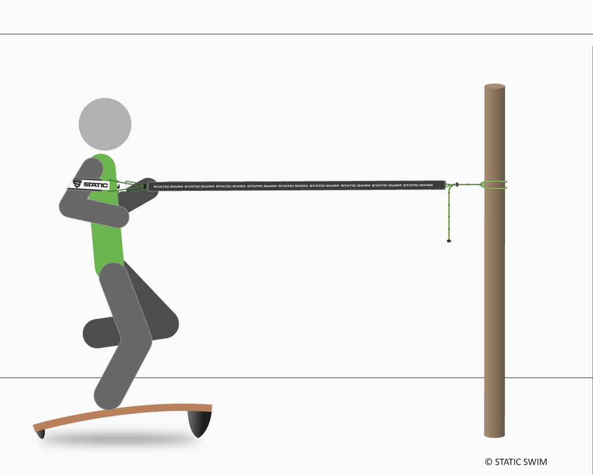 Static Run 2R, schéma, planche, élastiques, straps bras, fixation ancre de porte. Montée.