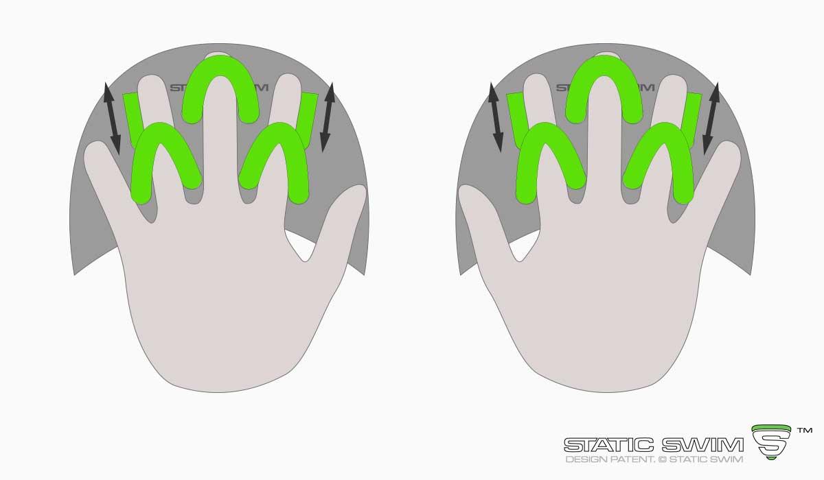Hand paddles pour natation et aquafitness STATIC SWIM™
