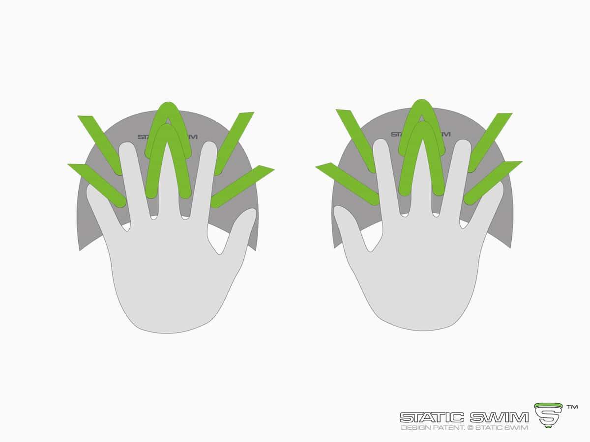Schéma explicatif utilisation finger paddles STATIC SWIM™.