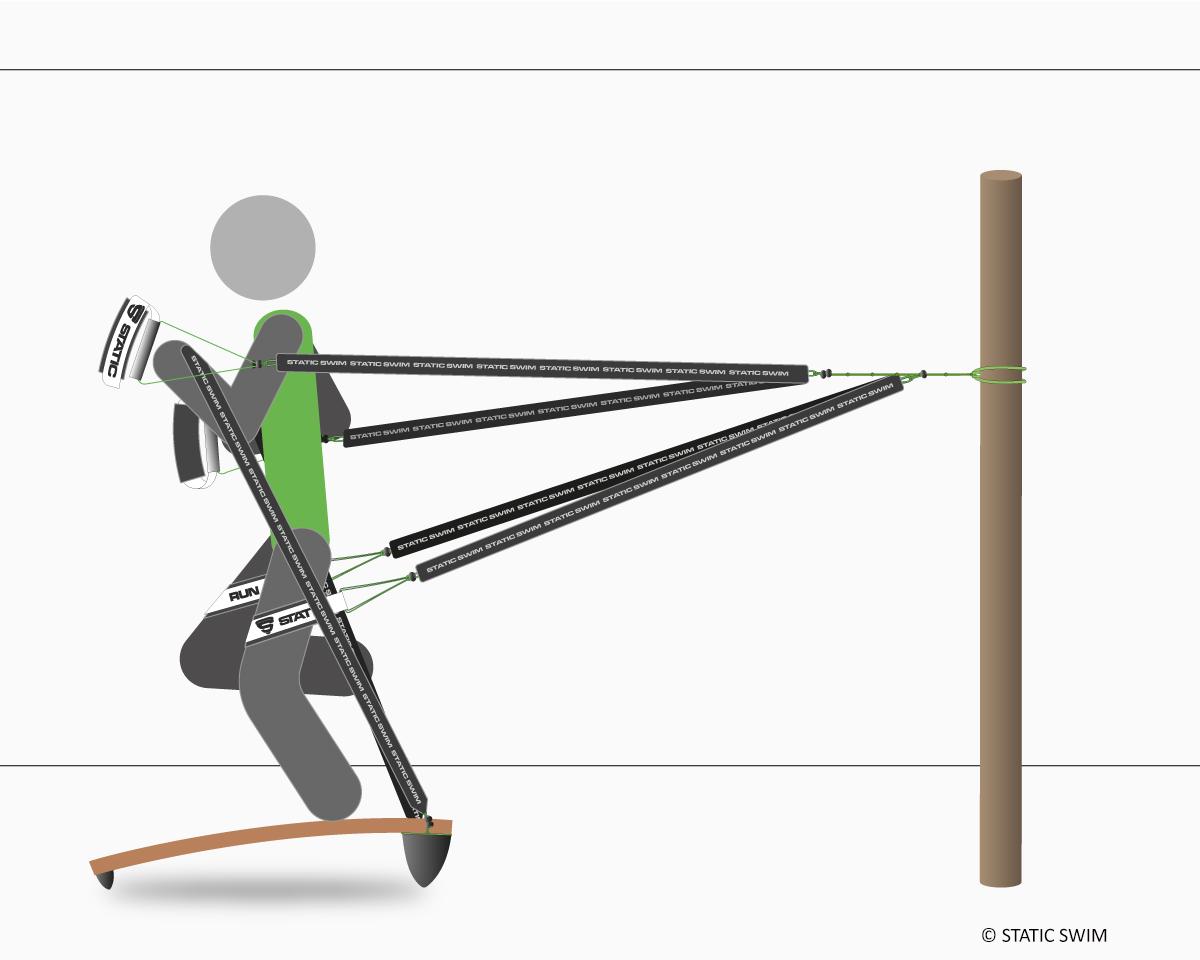 Static Run 6R, schéma, planche, élastiques, bandes poignets, poignées, straps, fixation ancre de porte. Descente.