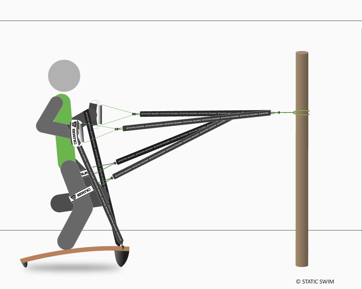 Static Run 6R, schéma, planche, élastiques, bandes poignets, poignées, straps, fixation ancre de porte. Montée.