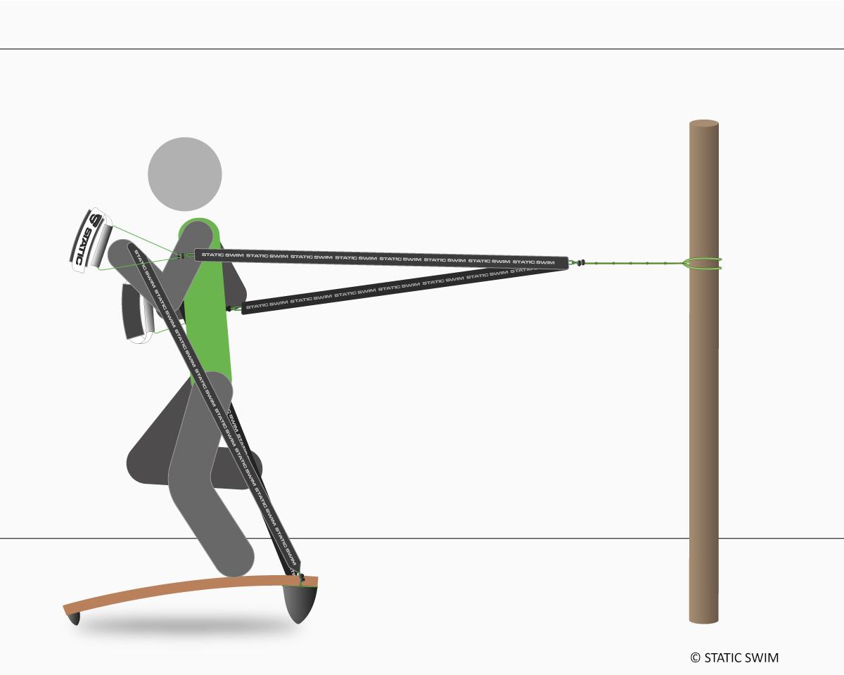 Static Run 4R, schéma, planche, élastiques, bandes poignets, poignées, fixaiton ancre de porte. Descente.