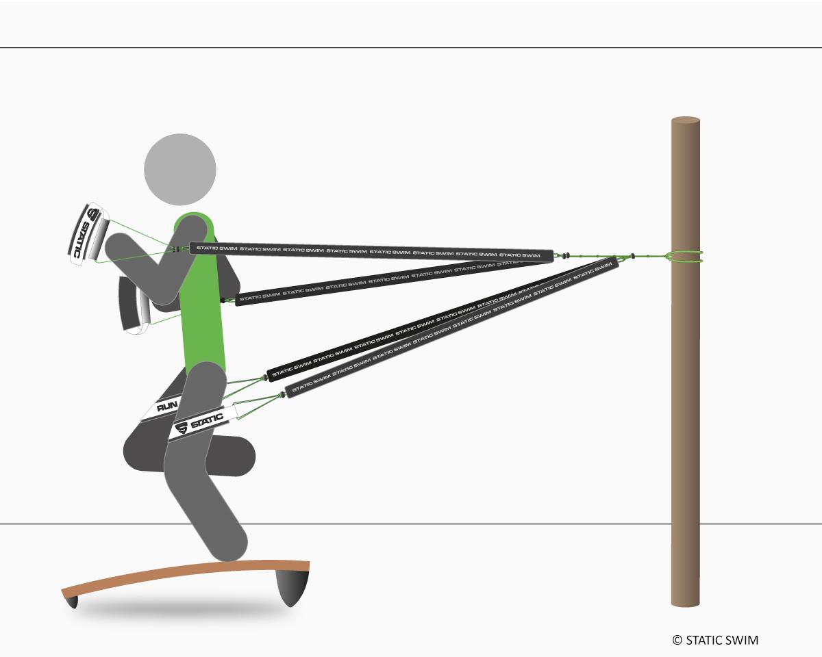 Static Run 4R, schéma, planche, élastiques, poignées, straps, fixation ancre de porte. Descente.