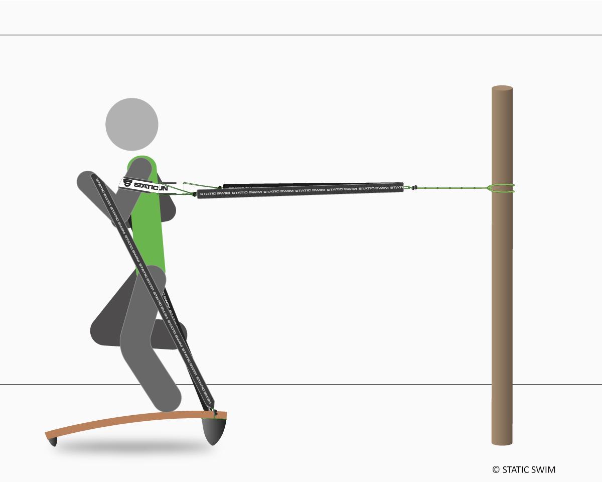 Static Run 4R, schéma, planche, élastiques, bandes poignets, straps bras, fixation ancre de porte. Descente.