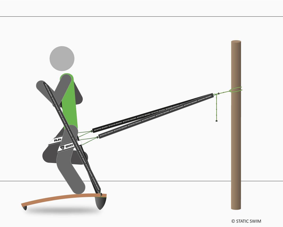 Static Run 4R, schéma, planche, élastiques, bandes poignets, straps jambes, fixation ancre de porte. Descente.