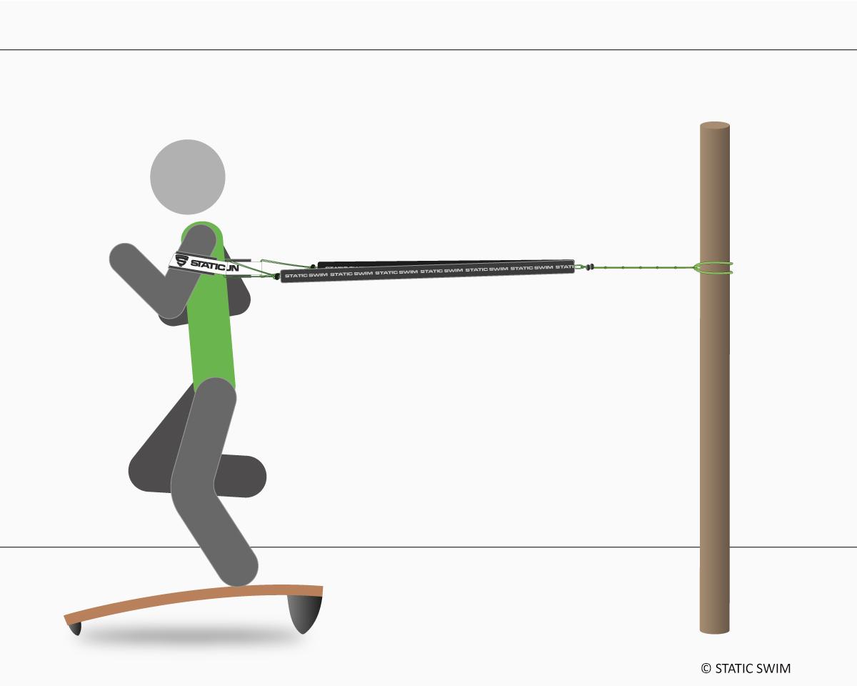 Static Run 2R, schéma, planche, élastiques, straps bras, fixation ancre de porte. Descente.