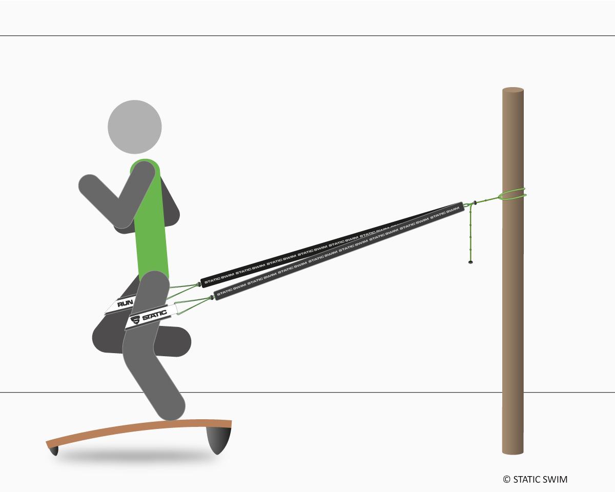 Static Run 2R, schéma, planche, élastiques, straps jambes, fixation ancre de porte. Montée.